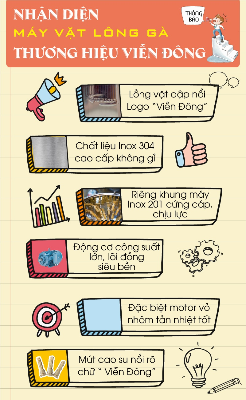 nhận diện máy vặt lông gà Việt Nam